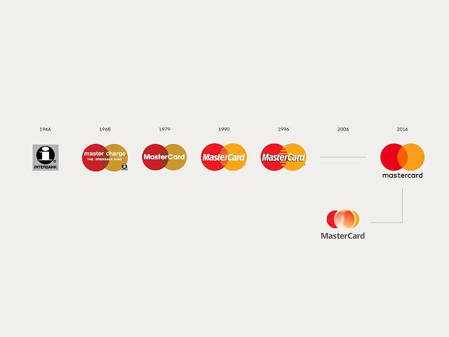 萬事達 Mastercard 品牌升級 X ODC歐原形象設計